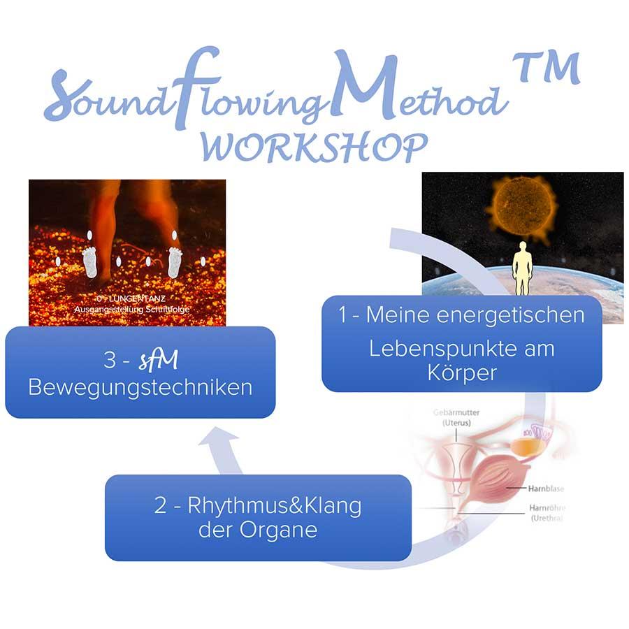 sfM-Workshop_Pic1